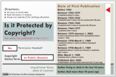 Public Domain Slider by Michael Brewer and the ALA Office of Information Technology Policy, 2012, CC BY-NC-SA.
