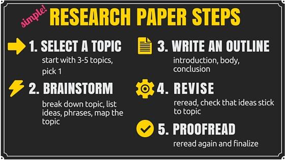 Research paper writing service graduate school
