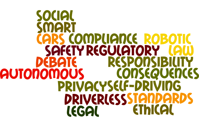 word cloud driverless cars ethics
