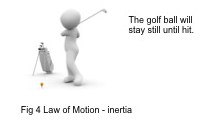 Law of motion