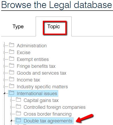 Australian International Tax Law Public International Law