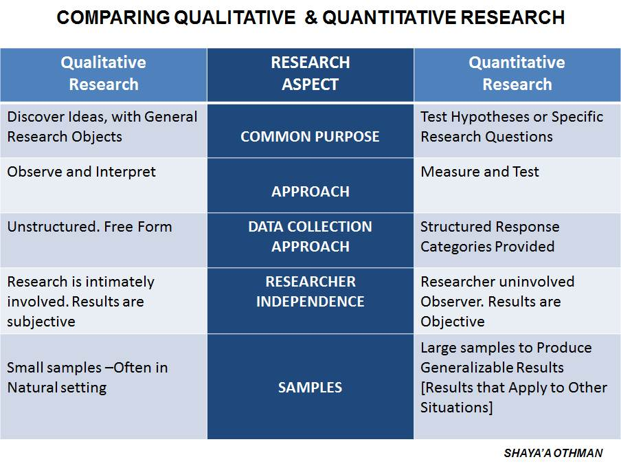 research methodology scribd Letter cover for resume geography masters thesis online dissertation uni bonn research proposal methodology examplecustom masters thesis scribd homework.
