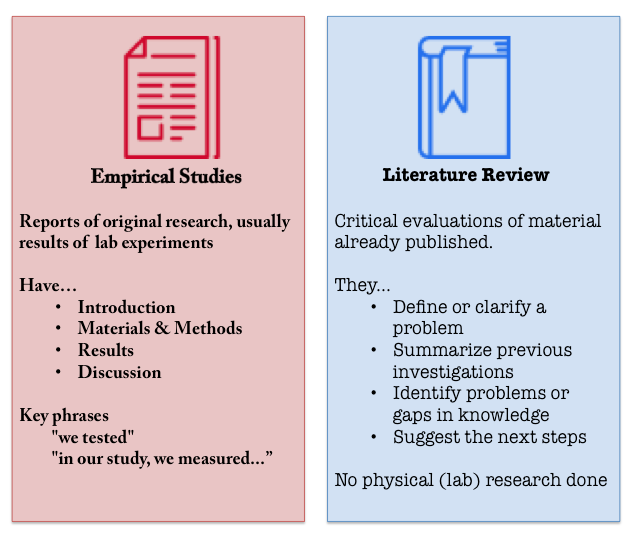 literature review articles journals Myron leonard (2002) marketing literature review journal of marketing: july  2002, vol 66, no 3, pp 128-140  .