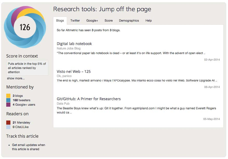 "A screenshot of the ""Score in context"" page for an article's altmetrics, linking out to the blogs, tweets, etc. that mention the article"