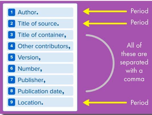 mla 8th edition - citation  u0026 style guide