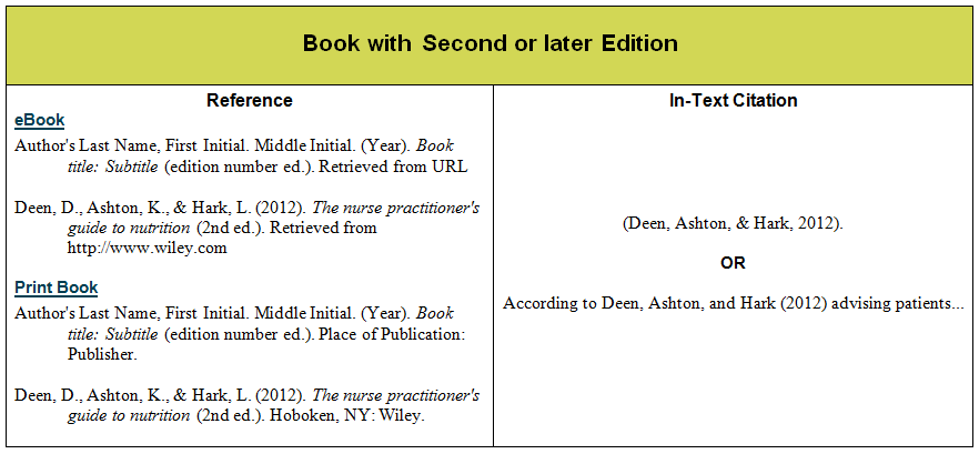 reference a book apa style