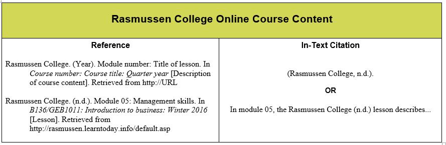 textbooks  u0026 course materials - apa guide