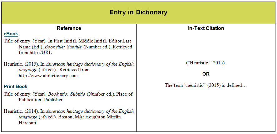 apa format for textbooks Basic format for books last name, first initial (year) book title: subtitle (edition ) [if other than the 1st.
