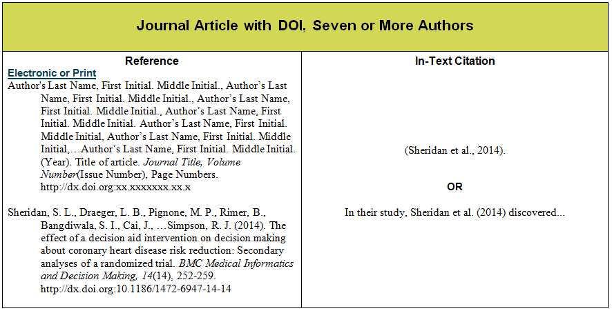 Apa citing journal article
