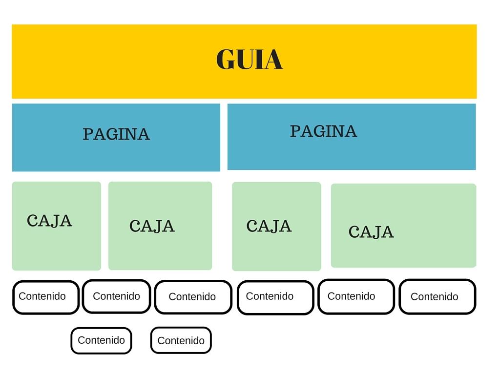 Inicio - Cómo crear una guía en Libguides - Guías de la BUH at ...
