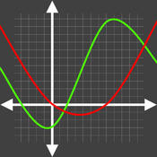 Graphing Calculator App-please select iOS or Android below to access the app