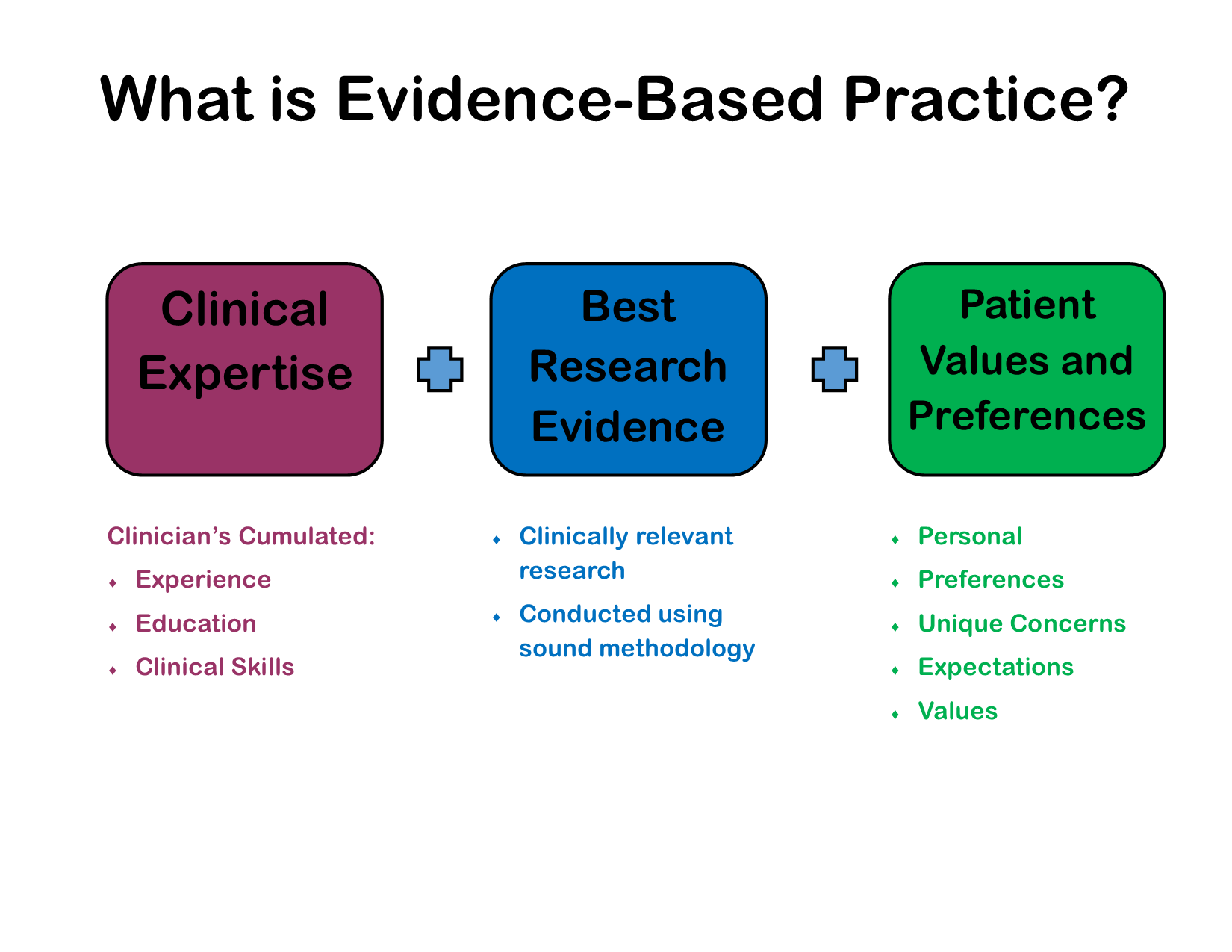 evidence based practice nursing research paper To research and evidence-based practice (ebp) in ebp, research provides the evidence that guides clinical practice in making decisions about the care nurses provide as the national institute of nursing research (ninr) are sub-jected to scrutiny.
