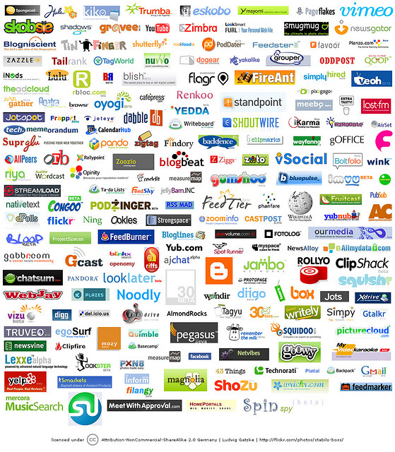 Image: Social networking site logos
