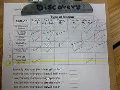 "a clipboard with the word ""discovery"" on the metal clip, holding a piece of paper displaying data in columns"