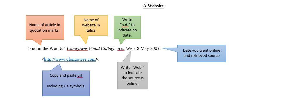 mla citation of a website