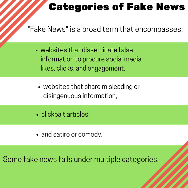 Fake News is a broad term that encompasses websites that disseminate false information to procure social media likes, clicks, and engagement; websites that share misleading or disingenuous information; clickbait articles; and satire or comedy. Some fake news falls under multiple categories.