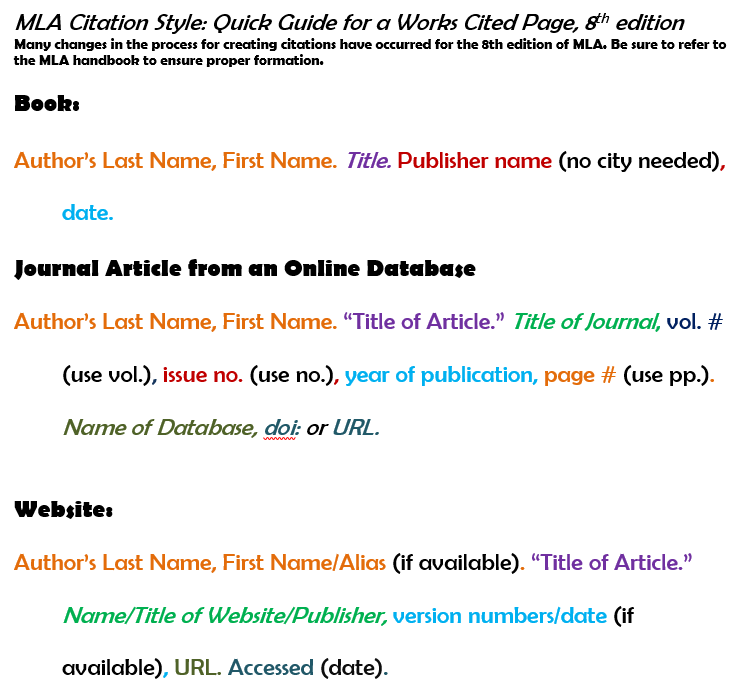 citing in mla style This guide lists selected style manuals, citation guides and other tools for citing both print and electronic/web sources in your work chesnutt library also provides.