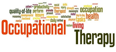 Tag cloud of words related to OT