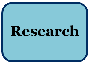 Click here to view research tutorials