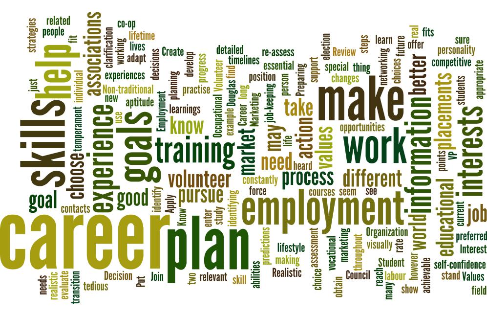 Career Planning Guide - LAWorks Homepage