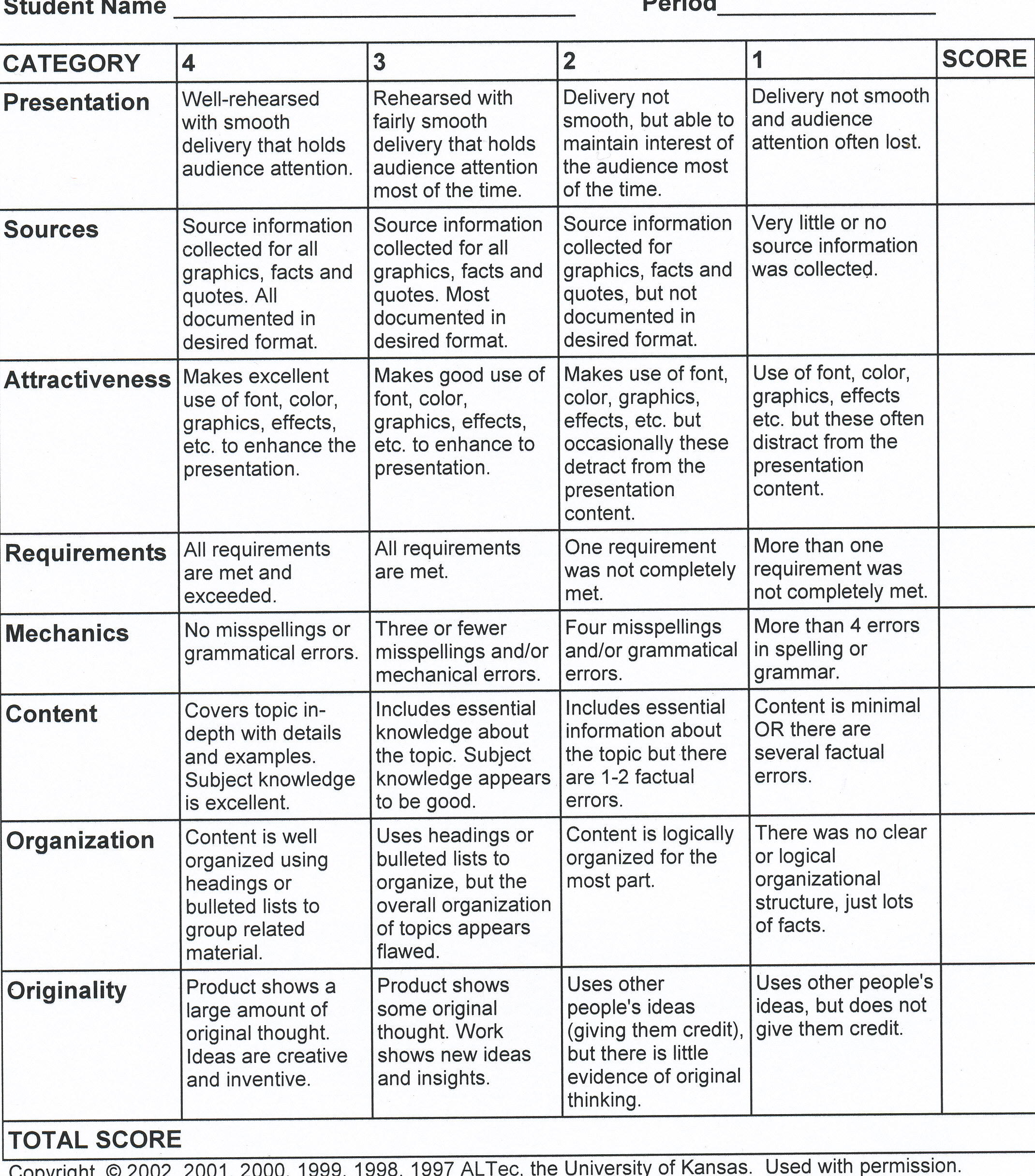 critical essay rubric