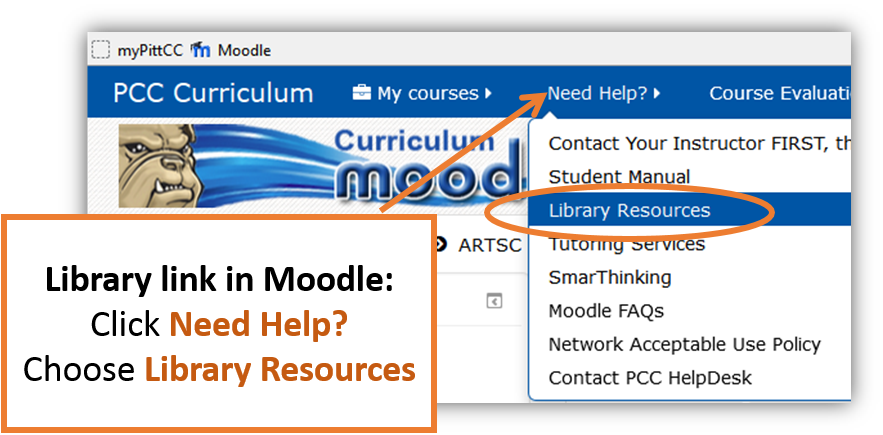 Image: In Moodle, click Need Help, then choose Library Resources.