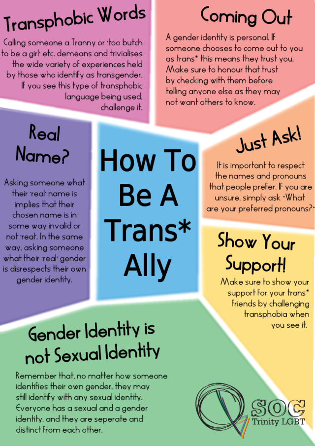 How to be a trans-ally
