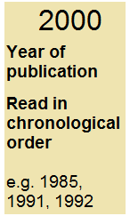 2000 Year of publication Read in chonological order e.g. 1985, 1991, 1992
