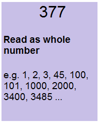 377 Read as a whole number e.g. 1, 2, 3, 45, 100, 101, 1000, 2000, 3400, 3485...