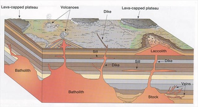 Igneous Rocks - Longview - Minerals And Rocks