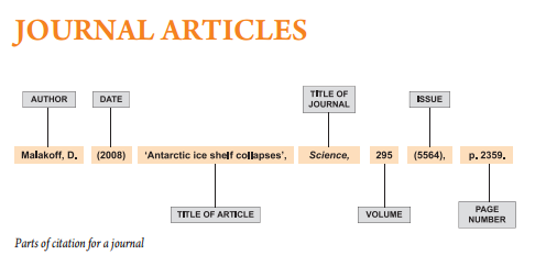 harvard style referencing template - referencing citation plagiarism and citation