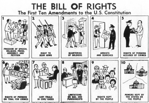 1971 Cartoon - Bill of Rights