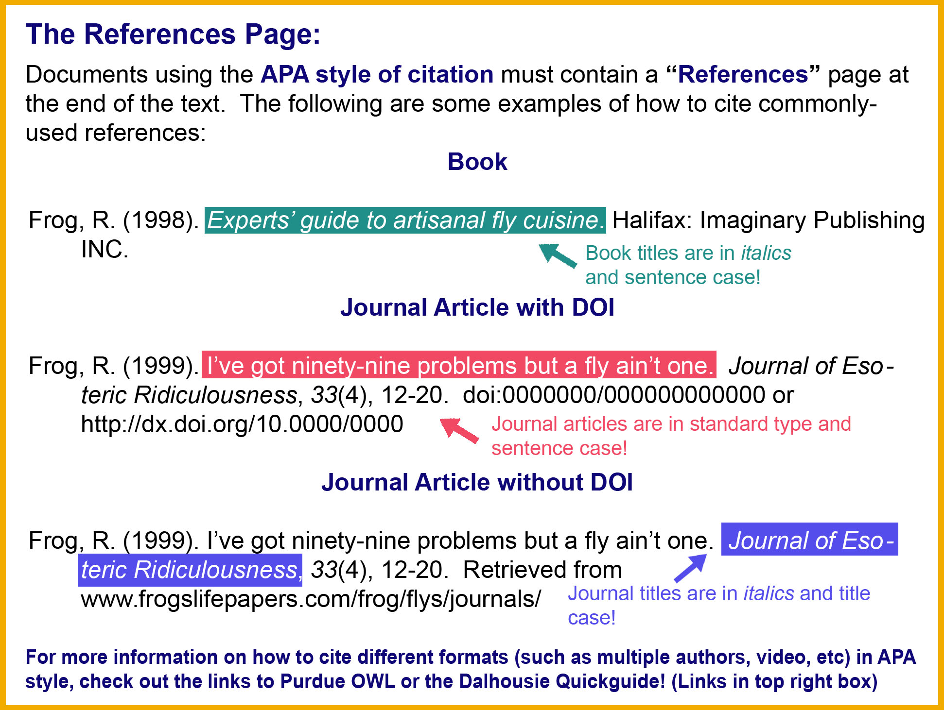 apa format citing book Citation examples – apa format (based on 6 th ed) all entries on a references  page should be double-spaced to save space, our examples have not been.