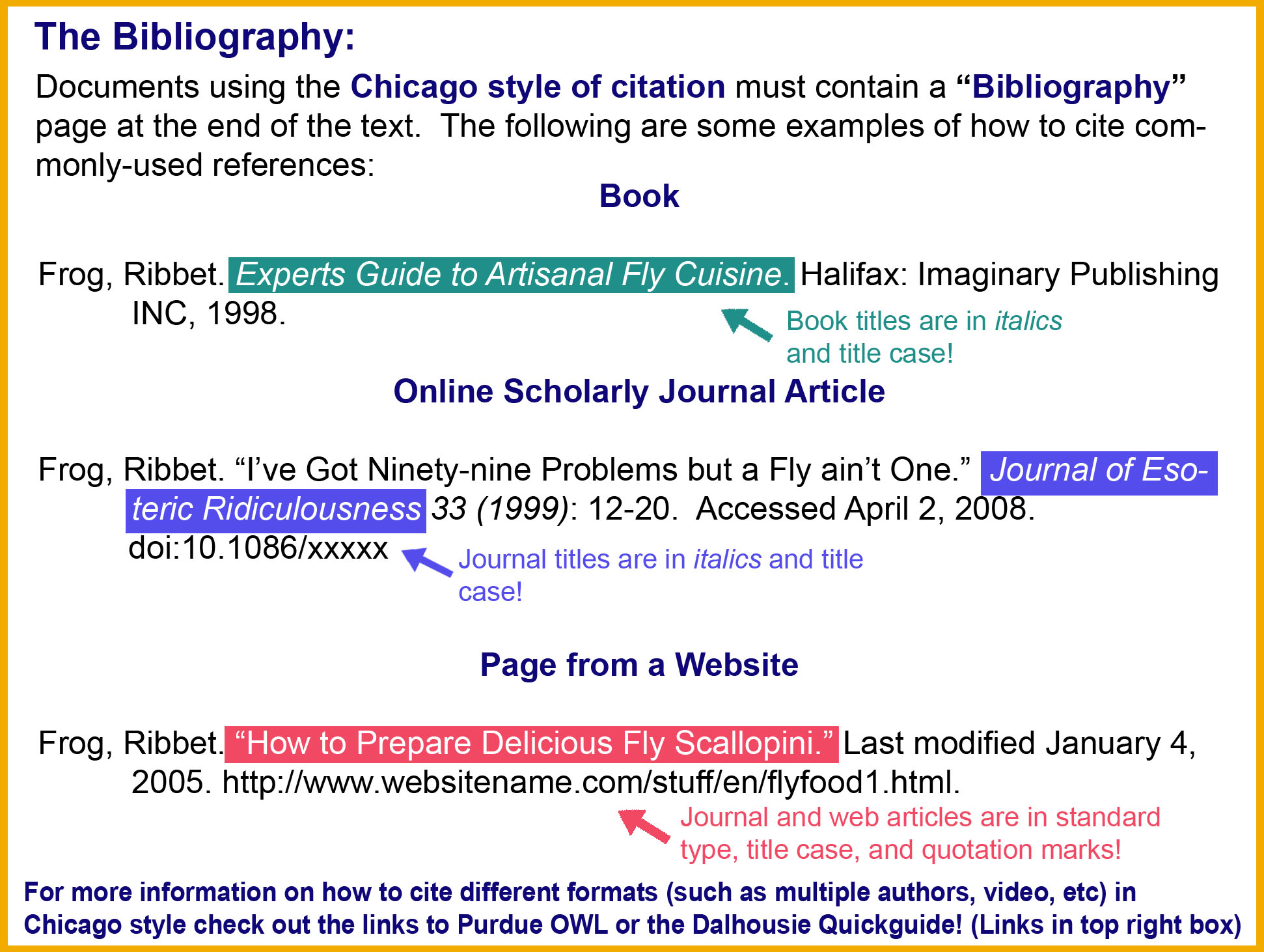 bibliography in chicago style (chicago manual of style, 15th ed, sections 17270, 17237)  url (use  bibliographic record url or shorter digital id if available at bottom of  bibliographic.