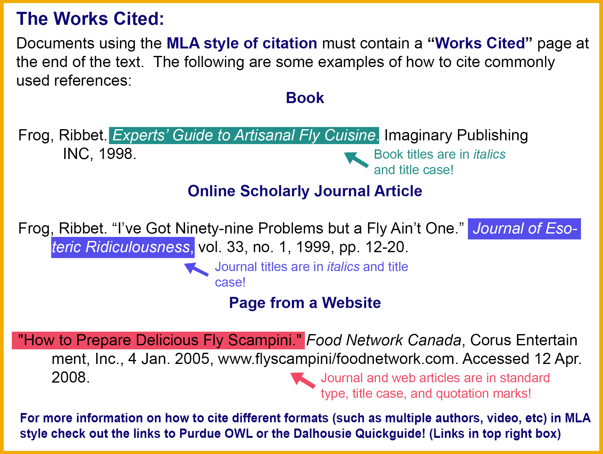 how to work cite a website in mla format Source: mla handbook for writers and research papers, 7th edition, 2009   the list of works cited at the end of your paper tells your reader what resources   title of reference work edition year format example (557).