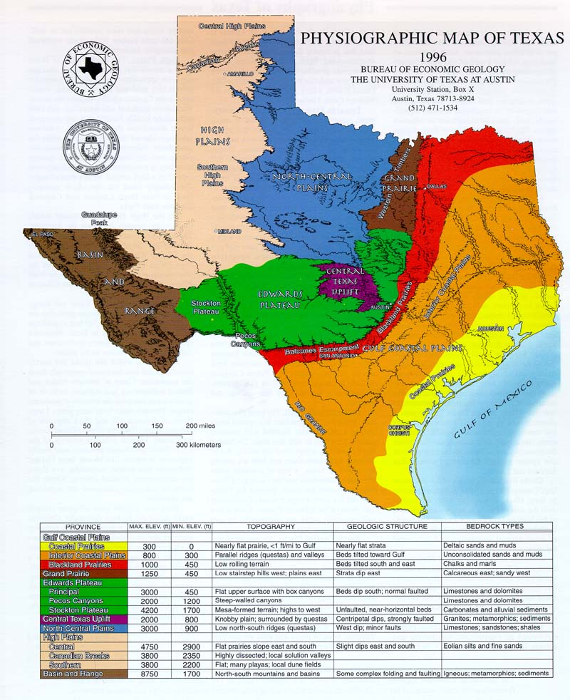 Physiographic Map of Texas