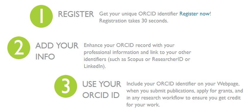 ORCID Registration