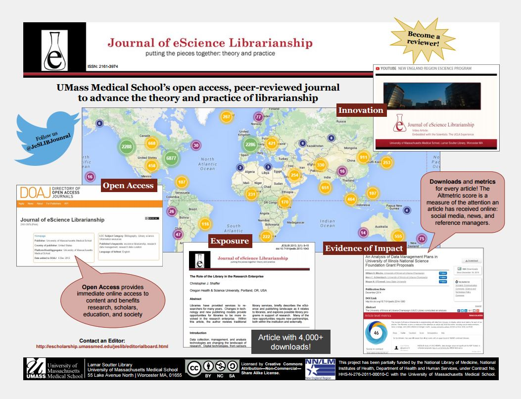 Journal of eScience Librarianship flyer