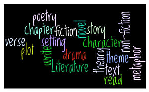 Image of a word cloud visually representing text related to literature such as poetry, chapter, fiction, verse, plot, setting, write, drama, etc.