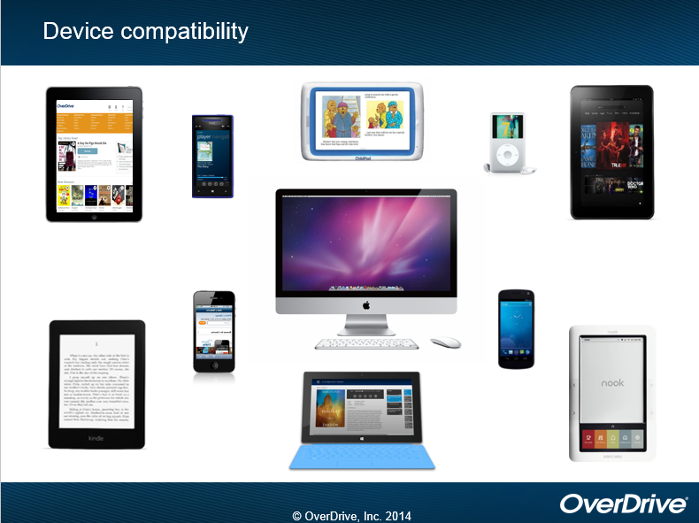Device compatibility.  OverDrive is compatible with a variety of devices including tablets, smart phones, desktop computers, iPods, iPads, Kindles, Nook readers, laptops, and eReaders.  Copyright OverDrive Inc. 2014