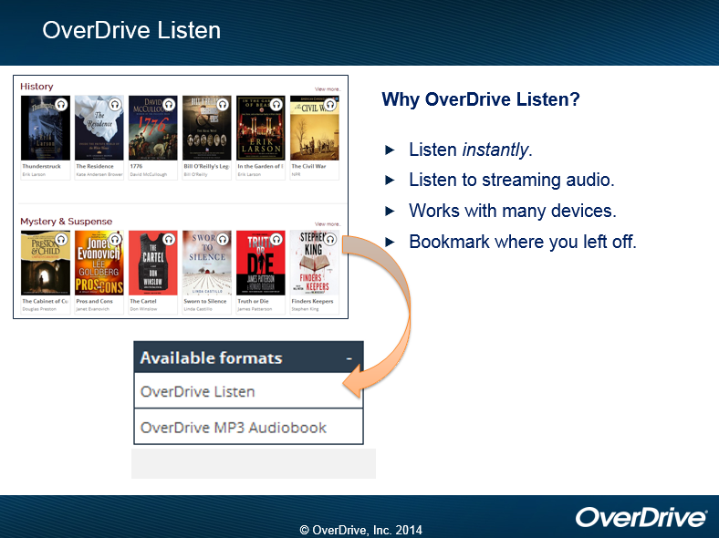 OverDrive Listen Why OverDrive Listen? Listen instantly. Listen to streaming audio. Works with many devices. Bookmark where you left off.  OverDrive Listen will be listed as one of the available formats for most audiobooks. Listen to books like Thunderstruck, The Residence, 1776, The Civil War, , The Cartel, Sworn to Silence, Truth or Die, Janet Evanovich and Lee Goldberg's Pros and Cons and Stephen King's Finders Keepers.  (OverDrive, Inc. 2014)