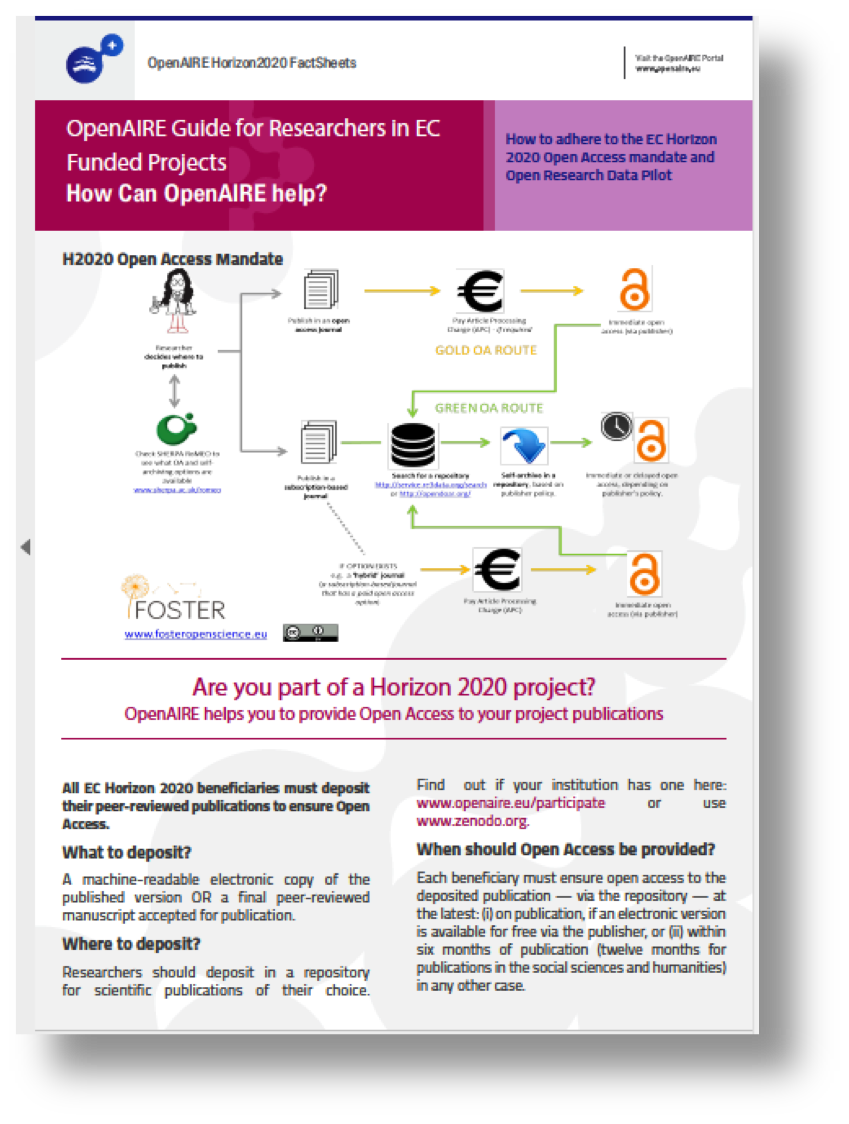 OpenAIRE Factsheet for Researchers