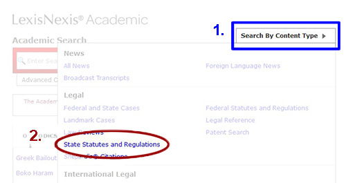 Screenshot of the LexisNexis Academic homepage. The Search by Content Type option is above the right hand side of the search box.