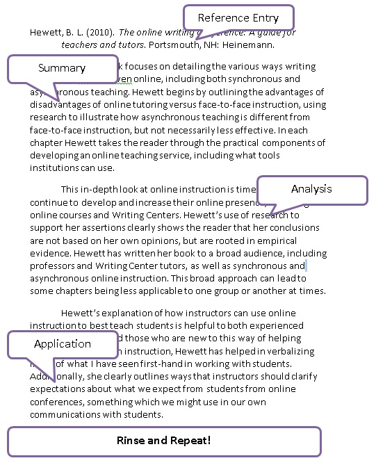 Subheadings in an Annotated Bibliography | Walden University Community
