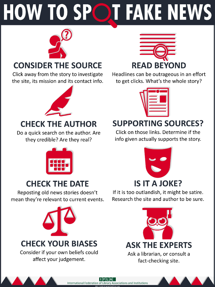 how to spot fake news. author, source, date, biases, citations, ask an expert