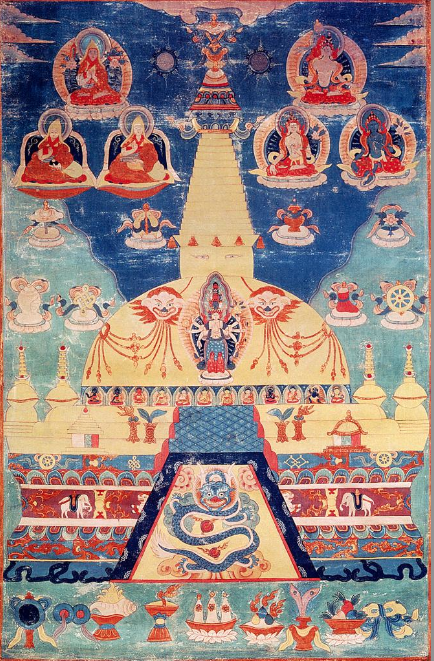 thangka depicting Bodhnath