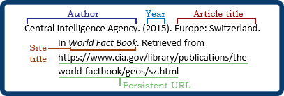 APA Website section: Author. (Year). Section title. In Site title (in italics). Retrieved from Persistent URL.