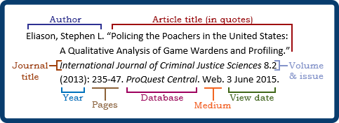 MLA Journal via database: Author. Article Title (in quotes). Journal title (in italics) Volume.Issue (year): Pages. Database (in italics). Medium. View date.