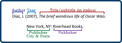 APA Book: Author. (Year). Title (in italics). Publisher City & State: Publisher.