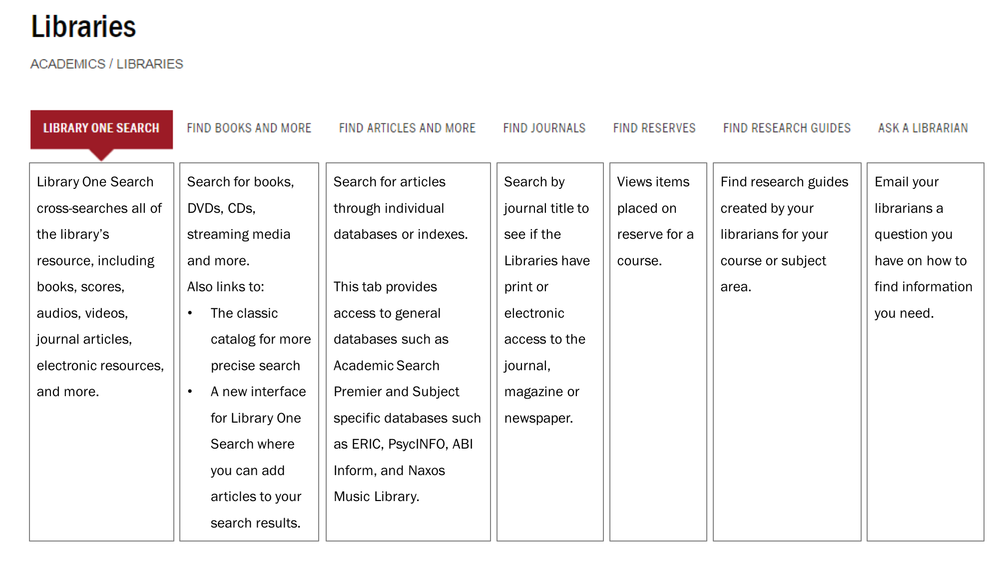 description of all the tabs on the library homepage.
